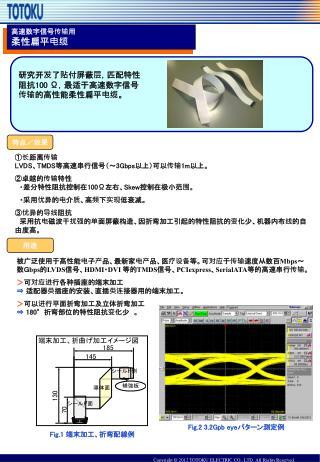 ① 长距离传输 LVDS 、 TMDS 等 高速 串行 信号(~3 Gbps 以上 ) 可以传输 1m 以上 。
