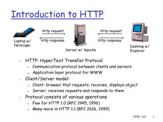 Introduction to HTTP