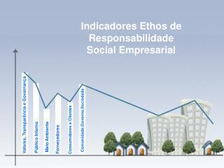 Indicadores Ethos de Responsabilidade Social Empresarial
