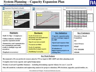 System Planning – Capacity Expansion Plan New Generation & Portfolio Optimization