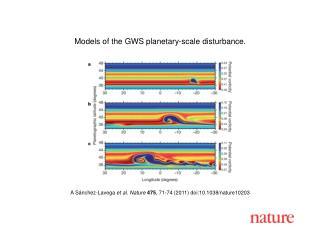 A S á nchez-Lavega  et al. Nature 475 , 71-74 (2011) doi:10.1038/nature10203