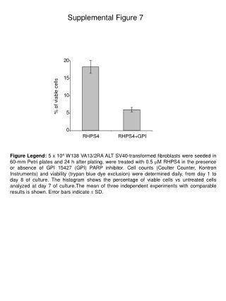Supplemental Figure 7