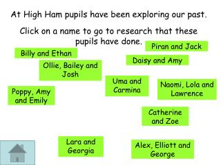 At High Ham pupils have been exploring our past.
