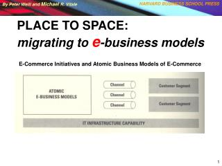 PLACE TO SPACE:  migrating to  e -business models