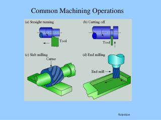 Common Machining Operations