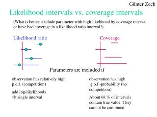 Likelihood intervals vs. coverage intervals