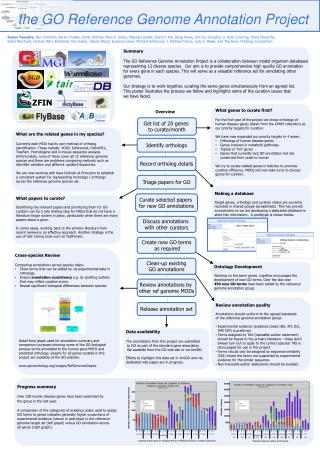the GO Reference Genome Annotation Project