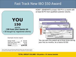 Fast Track New IBO $50 Award