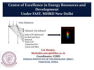 S.K.Shukla,  Skshuklac@iitbhu.ac Coordinator, CERD INDIAN INSTITUTE OF TECHNOLOGY (BHU)