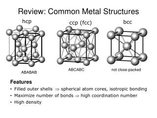 Review: Common Metal Structures