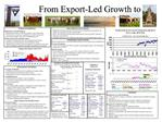 From Export-Led Growth to Import-Substitution Decline: Policy and Productivity in the Uruguayan Beef Industry Larissa Pr