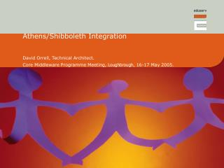 Athens/Shibboleth Integration