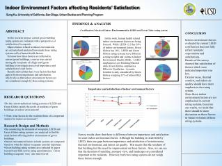 Indoor Environment Factors affecting Residents' Satisfaction