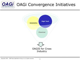OAGi Convergence Initiatives