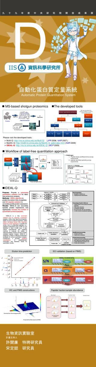 自動化蛋白質定量系統 Automatic Protein Quantitation System
