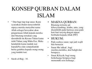 KONSEP QURBAN DALAM ISLAM