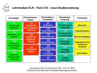 Lehrmodule KLR - Fach 210 – neue Studienordnung