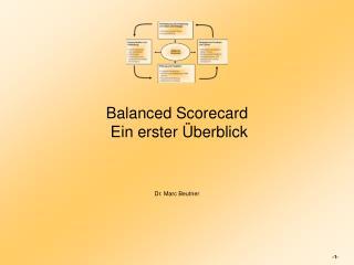 Balanced Scorecard  Ein erster Überblick