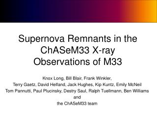 Supernova Remnants in the ChASeM33 X-ray Observations of M33
