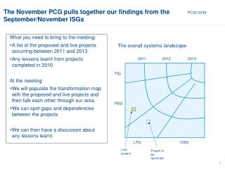 The November PCG pulls together our findings from the September/November ISGs