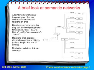 A brief look at semantic networks