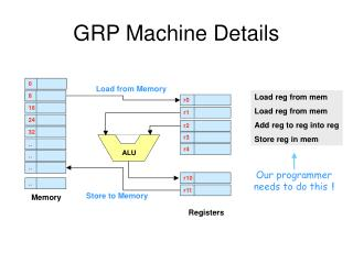 GRP Machine Details