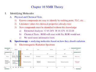 Chapter 10 NMR Theory