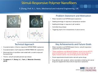 Stimuli-Responsive Polymer  Nanofibers