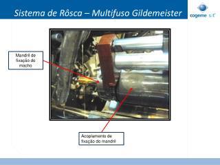 Sistema de  Rôsca  –  Multifuso Gildemeister