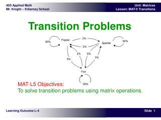 Transition Problems