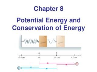 Chapter 8 Potential Energy and Conservation of Energy