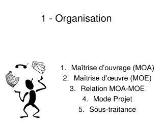 1 - Organisation
