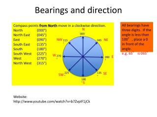 Bearings and direction