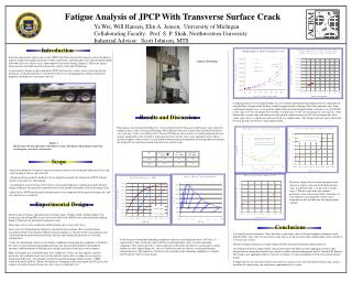 Fatigue Analysis of JPCP With Transverse Surface Crack