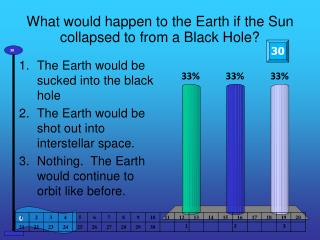 What would happen to the Earth if the Sun collapsed to from a Black Hole?