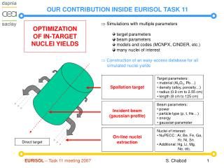 OUR CONTRIBUTION INSIDE EURISOL TASK 11