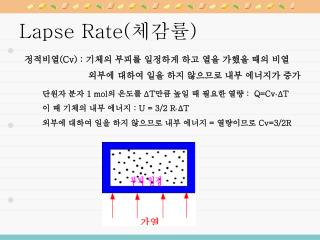 Lapse Rate( 체감률 )