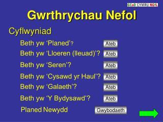 Gwrthrychau Nefol