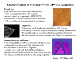 Characterization of Molecular Wires (MWs) & Assemblies