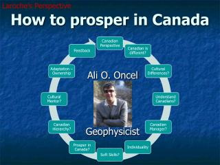 How to prosper in Canada