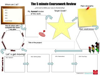 The 5 minute Coursework Review