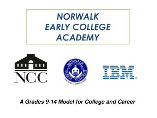 A Grades  9-14  Model  for  College  and  Career