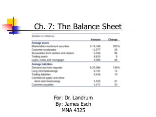 Ch. 7: The Balance Sheet