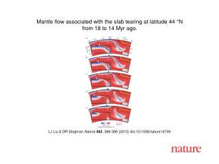 LJ Liu & DR Stegman  Nature 482 , 386-389 (2012) doi:10.1038/nature10749