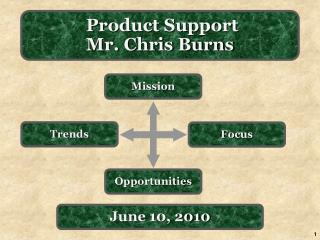 Product Support                                                       Mr. Chris Burns