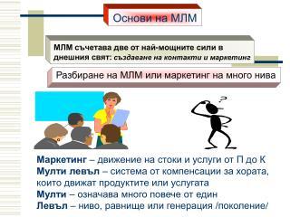 Основи на МЛМ