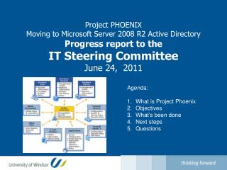 Agenda: What is Project Phoenix Objectives What's been done Next steps Questions
