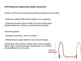 CCP4 Molecular Replacement Model Generation
