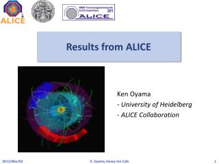 Results from ALICE