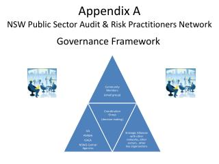Appendix A NSW Public Sector Audit & Risk Practitioners Network